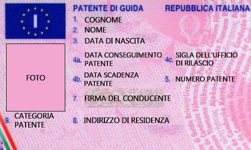 Come richiedere la patente B da privatista – Procedura passo passo